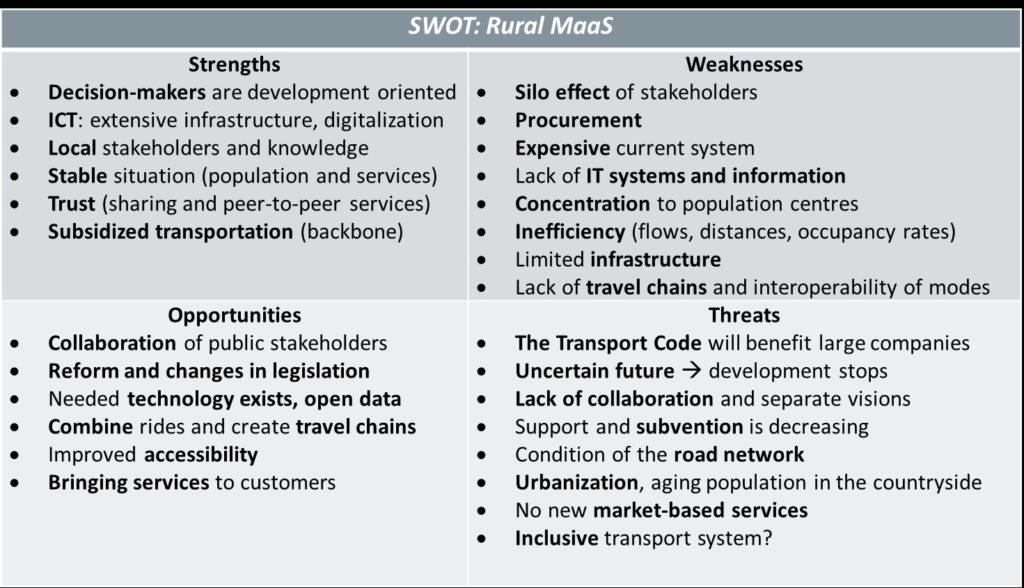 Rural MaaS SWOT